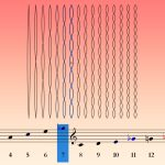 Audio School: Harmonic Series